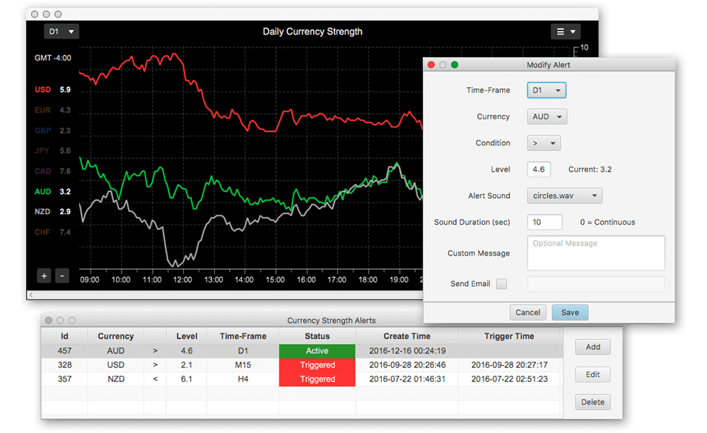 Currency Strength Meter alerts editor
