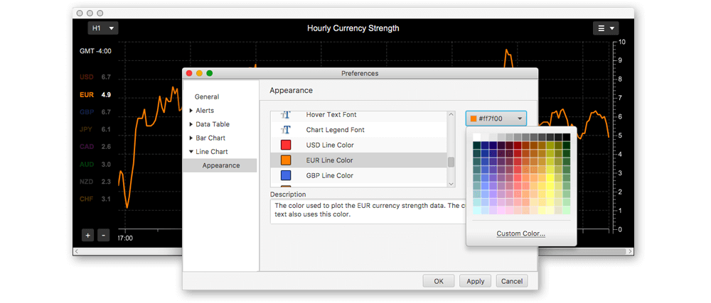 Currency strength meter color settings